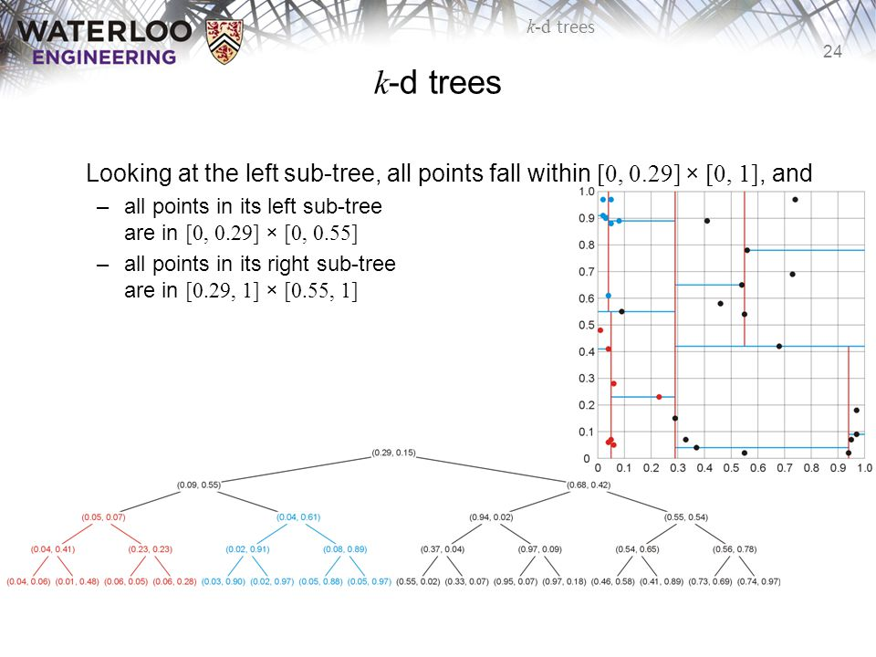 k-d trees Looking at the left sub-tree, all points fall within [0, 0.29] × [0, 1], and. all points in its left sub-tree are in [0, 0.29] × [0, 0.55]